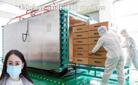 The importance of sterilization packaging m