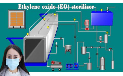 EO sterilizer temperature